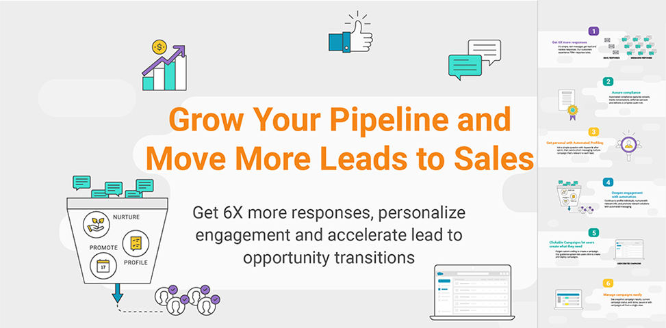 Grow Your Pipeline and Funnel Leads With Text Message Marketing