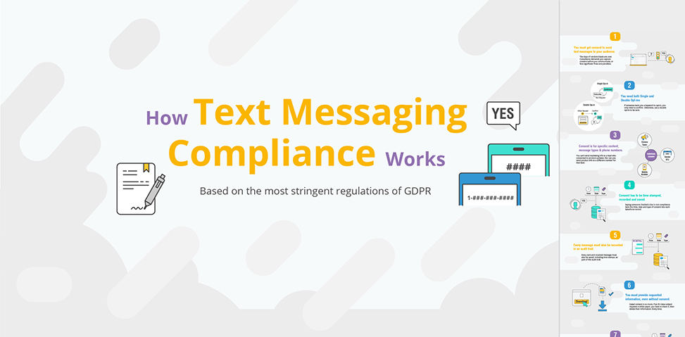 How Text Messaging Compliance Works